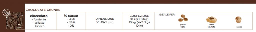 cioccolato da forno in pezzi