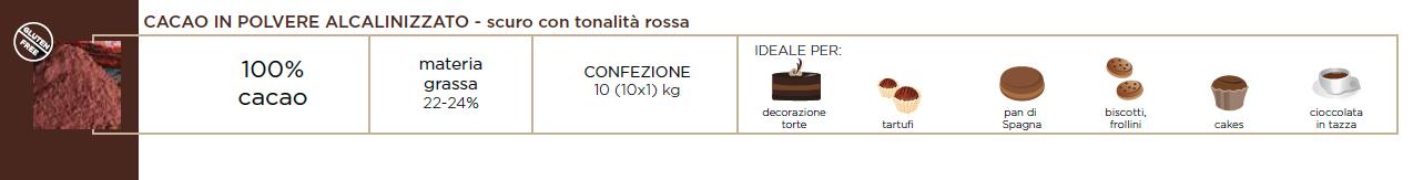 cacao in polvere alcalinizzato